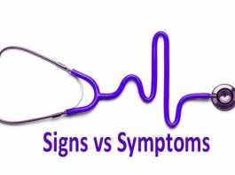 perbedaan signs and symptoms